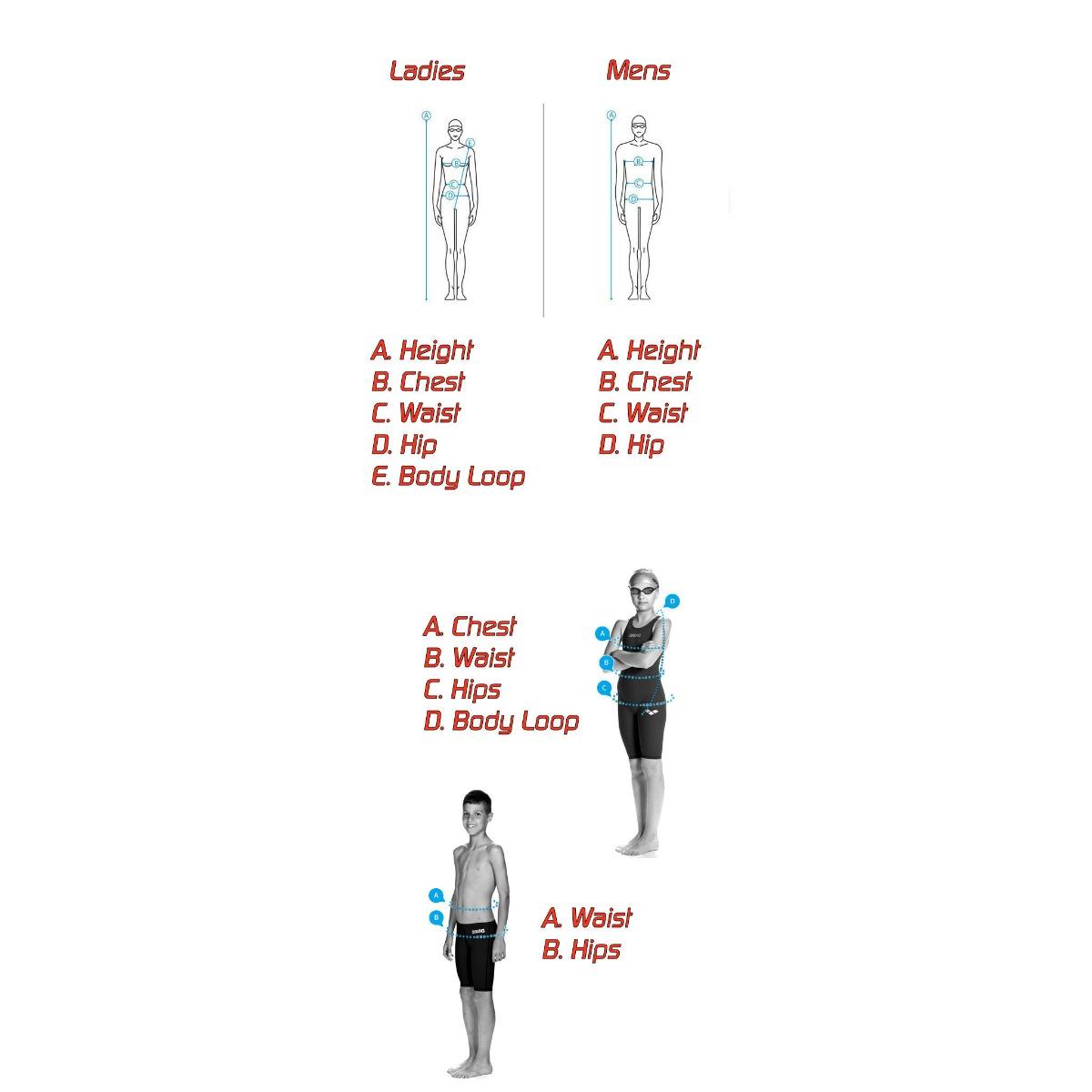 Arena Measuring Guide