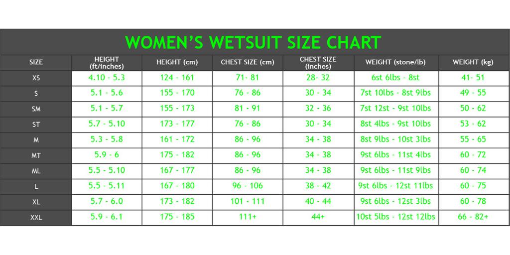 yonda-ladies-wetsuit-size-guide