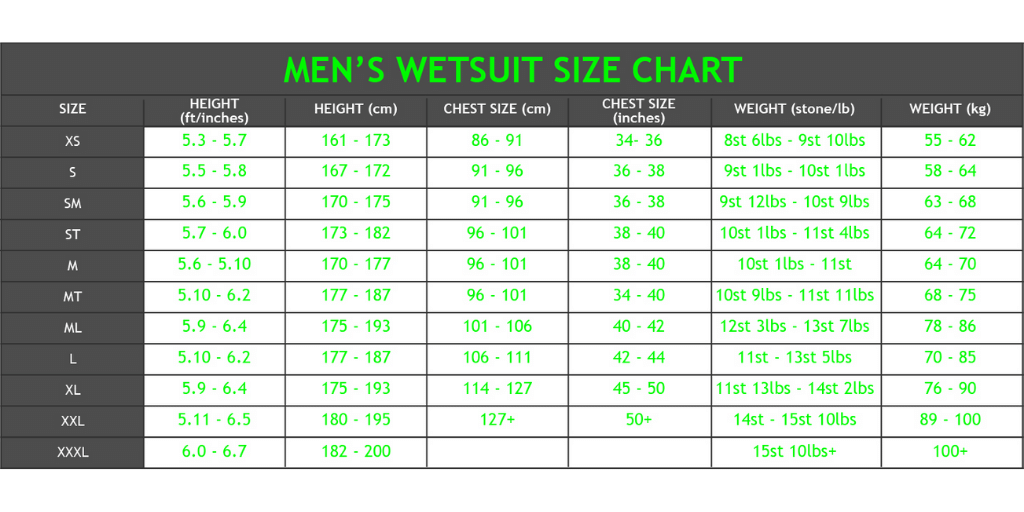 yonda-mens-wetsuit-size-guide